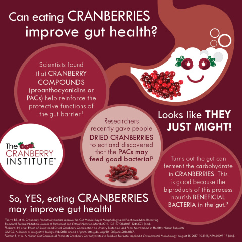 Berries for Bellies