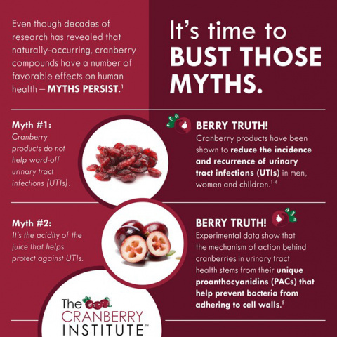 Berry Truths: Myths Busted