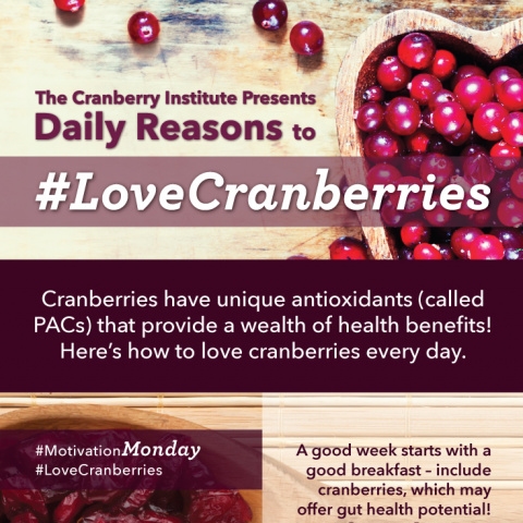 Daily Reasons to Love Cranberries