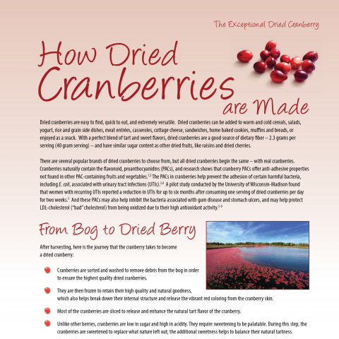 How Dried Cranberries are Made