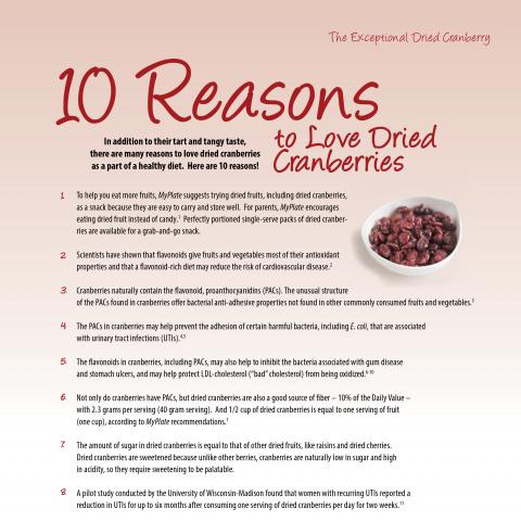 Top Ten Reasons to Love Dried Cranberries