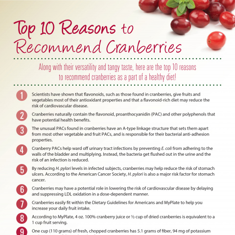 Top 10 Reasons to Recommend Cranberries