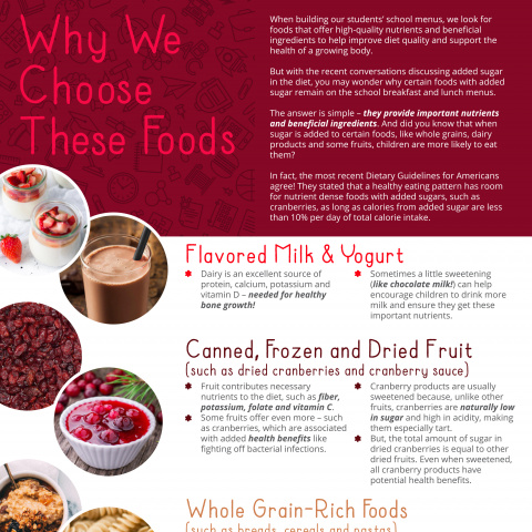 Why We Choose These Foods